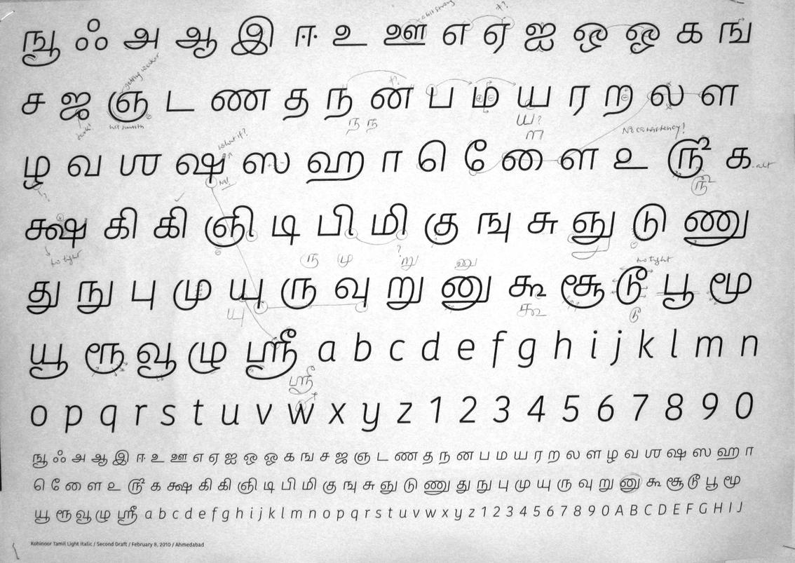 Satya Rajpurohit Redefining Indian Typography Desicreative