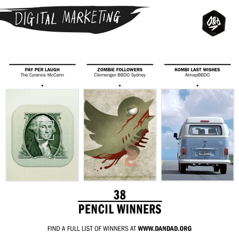 jd15_twitterwinners_digitalmarketing