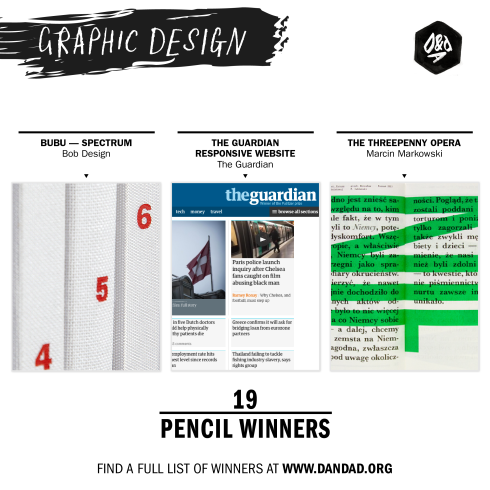 jd15_twitterwinners_graphicdesign