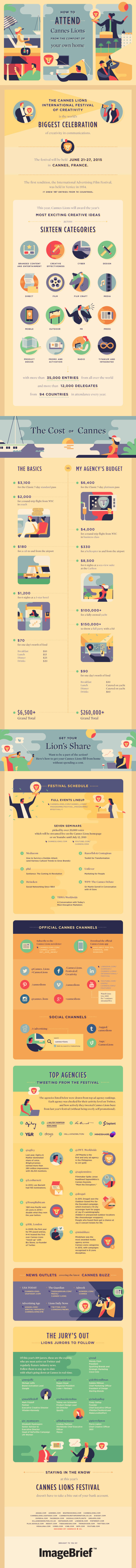 cannes-lions-infographic-3-2